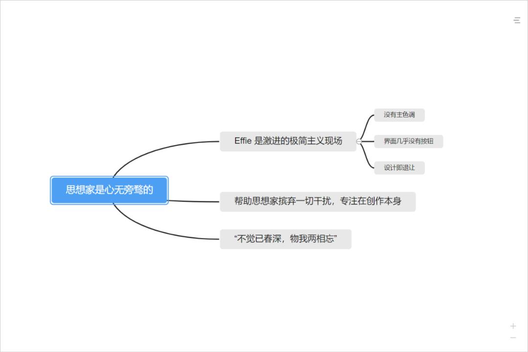 注重写作的笔记软件,支持思维导图:Effie-5